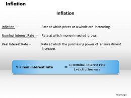 1103 Inflation Powerpoint Presentation