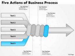 1103 Marketing Diagram Five Actions of Business Process Strategic Management