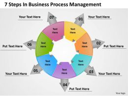 1103 MBA Models And Frameworks 7 Steps In Business Process Management Business Diagram