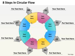 1103 MBA Models And Frameworks 8 Steps In Circular Flow Business Daigram