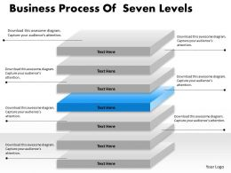 1103 Strategy Diagram Business Process Of Seven Levels MBA Models And Frameworks