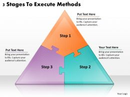 1113 Business Ppt diagram 3 Stages To Execute Methods Powerpoint Template
