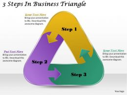 1113 Business Ppt diagram 3 Steps In Business Triangle Powerpoint Template