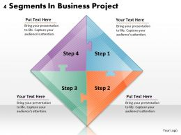 1113 Business Ppt diagram 4 Segments In Business Project Powerpoint Template