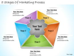 1113 Business Ppt diagram 5 Stages Of Marketing Process Powerpoint Template