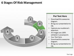 1113 Business Ppt diagram 6 Stages Of Risk Management Powerpoint Template