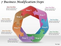 1113 Business Ppt diagram 7 Business Modification Steps Powerpoint Template