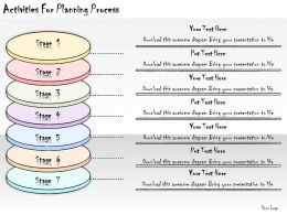 1113 Business Ppt Diagram Activities For Planning Process Powerpoint Template