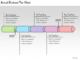 1113 Business Ppt Diagram Annual Business Plan Chart Powerpoint Template