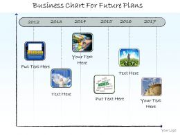 1113 Business Ppt Diagram Business Chart For Future Plans Powerpoint Template