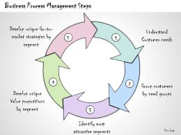 1113 Business Ppt Diagram Business Process Management Steps Powerpoint Template