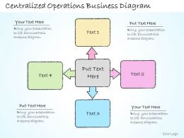 1113 Business Ppt Diagram Centralized Operations Business Diagram Powerpoint Template