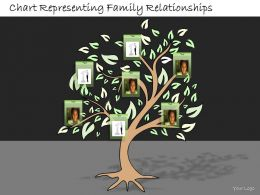 1113 Business Ppt Diagram Chart Representing Family Relationships Powerpoint Template