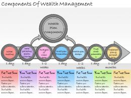 1113 Business Ppt Diagram Components Of Wealth Management Powerpoint Template