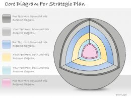 1113 Business Ppt Diagram Core Diagram For Strategic Plan Powerpoint Template