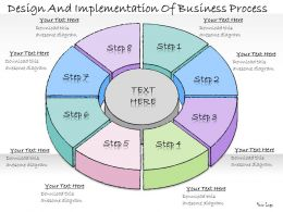 1113 Business Ppt Diagram Design And Implementation Of Business Process Powerpoint Template