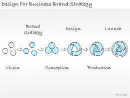 1113 Business Ppt Diagram Design For Business Brand Strategy Powerpoint Template