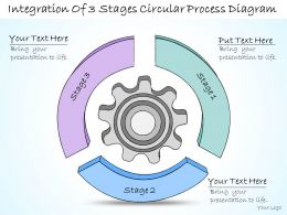 1113 Business Ppt Diagram Integration Of 3 Stages Circular Process Diagram Powerpoint Template