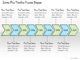 1113 Business Ppt Diagram Linear Flow Timeline Process Diagram Powerpoint Template