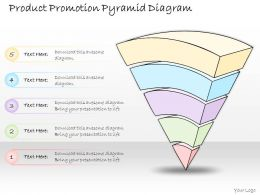 1113 Business Ppt Diagram Product Promotion Pyramid Diagram Powerpoint Template