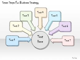1113 Business Ppt Diagram Seven Steps For Business Strategy Powerpoint Template