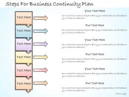 1113 Business Ppt Diagram Steps For Business Continuity Plan Powerpoint Template