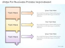 1113 Business Ppt Diagram Steps For Business Process Improvement Powerpoint Template