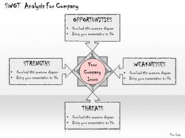 1113 Business Ppt Diagram SWOT Analysis For Company Powerpoint Template