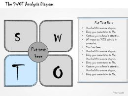 1113 Business Ppt Diagram The SWOT Analysis Diagram Powerpoint Template