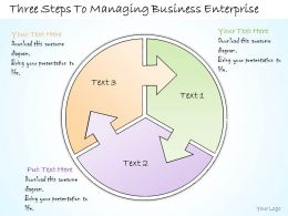 1113 Business Ppt Diagram Three Steps To Managing Business Enterprise Powerpoint Template