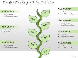 1113 Business Ppt Diagram Timeline Display In Plant Diagram Powerpoint Template