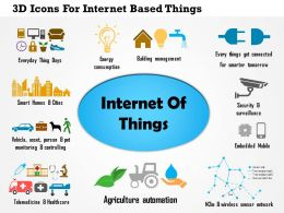 1114_3d_icons_for_internet_based_things_powerpoint_template_Slide01 internet of things fully connected networked devices all over the internet of things diagram at mifinder.co