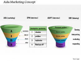 1114 Aida Marketing Concept Powerpoint Presentation
