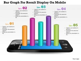 1114 Bar Graph For Result Display On Mobile Powerpoint Template