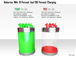 1114 Batteries With 10 Percent And 100 Percent Charging Image Graphics For Powerpoint