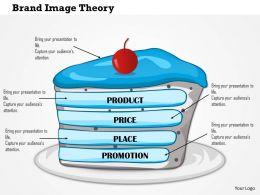 1114_brand_image_theory_powerpoint_presentation_Slide01