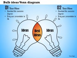 1114 Bulb Ideas Venn Diagram Powerpoint Presentation