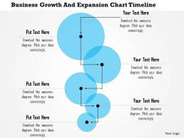 1114 Business Growth And Expansion Chart Timeline Powerpoint Presentation