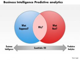 1114 Business Intelligence Predictive Analytics Powerpoint Presentation