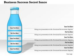1114 Business Success Secret Sauce Powerpoint Presentation