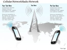 1114 Cellular Network Radio Network Distributed Over Land Areas With Mobile Devices Ppt Slide