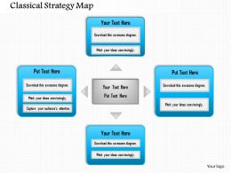 1114 Classical Strategy Map Powerpoint Presentation