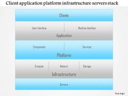 1114 Client Application Platform Infrastructure Servers Stack Ppt Slide