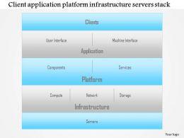 1114_client_application_platform_infrastructure_servers_stack_ppt_slide_Slide01