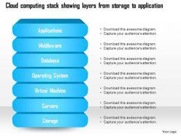 65734997 Style Technology 1 Cloud 1 Piece Powerpoint Presentation Diagram Infographic Slide