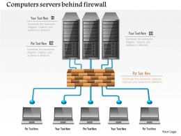 1114 Computer Servers Behind Firewall Connected To Laptops Showing Client Server Ppt Slide