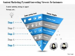 1114 Content Marketing Pyramid Converting Viewers To Customers Powerpoint Presentation