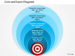 1114 Core And Layer Diagram Powerpoint Presentation