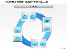 1114 Cyclical Placement Style For Strategy Map Powerpoint Presentation