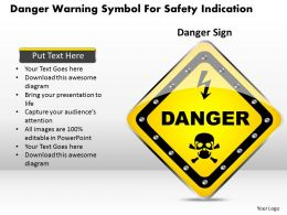1114 Danger Warning Symbol For Safety Indication Powerpoint Template